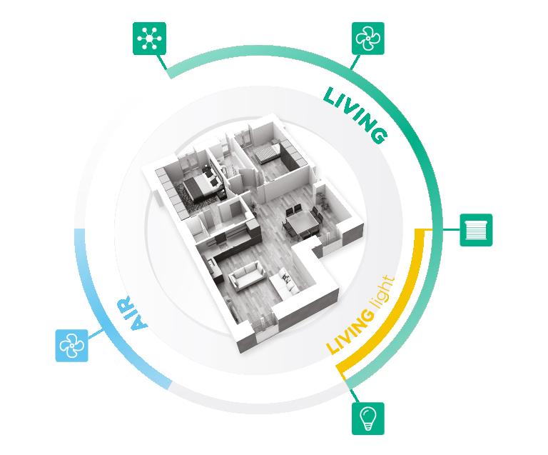 integrazione domotica casa