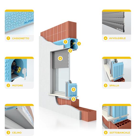 componenti monoblocco finestra coibentato